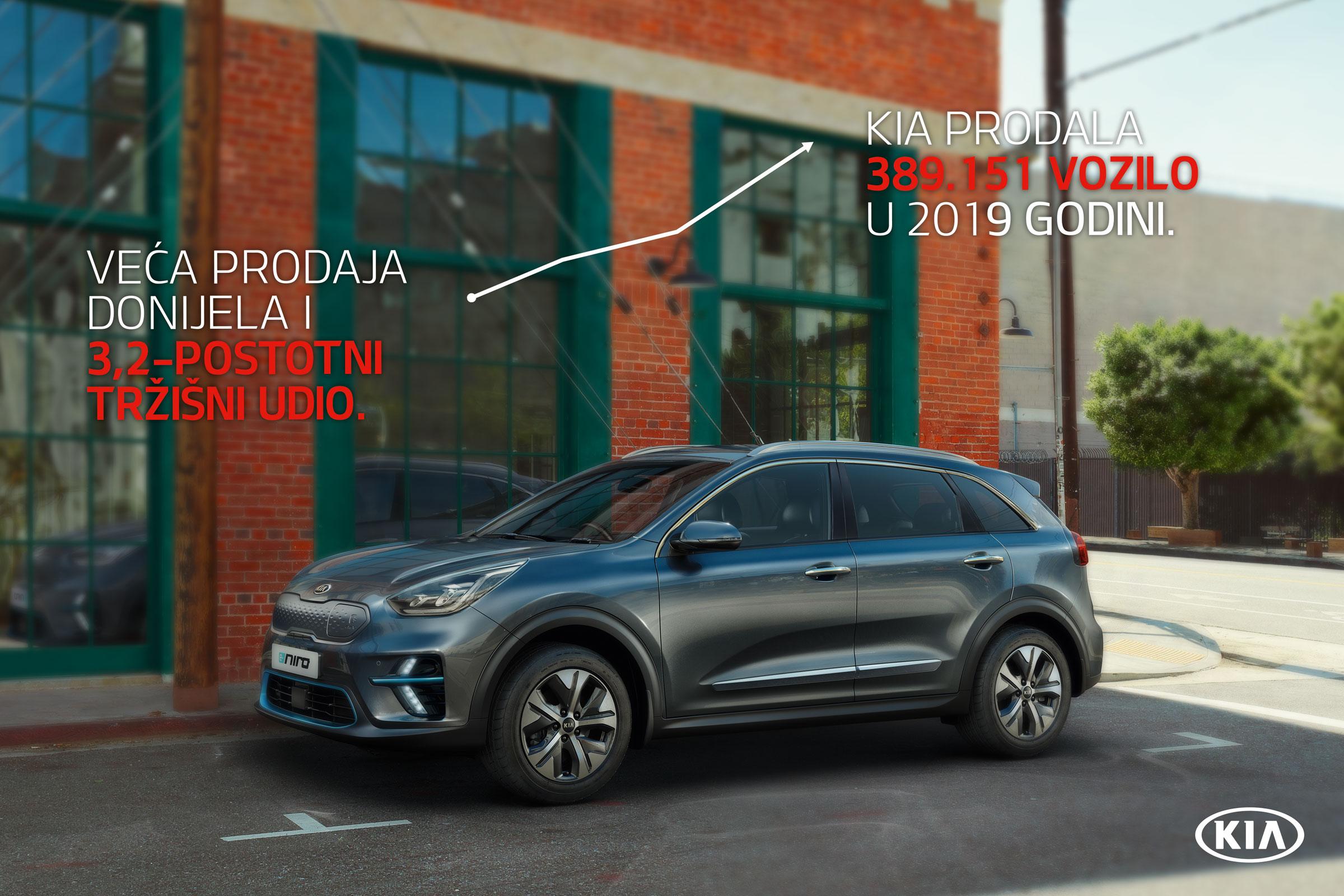 Kia s novim modelima i elektrificiranim pogonima do rekordnog tržišnog udjela i veće prodaje u Evropi